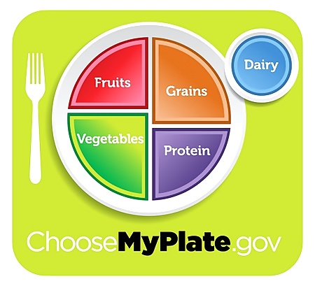 Dietary guidelines for americans 2012